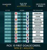 Sasaran GW38: Prediksi Pencetak Gol Pertama