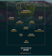 Final Piala FA - Gabungan XI