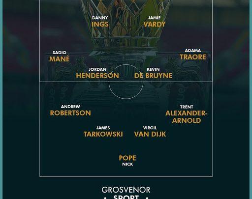 Tim Liga Premier Musim Ini - 2019/20